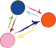 diversity,group dynamic,group interaction,abstract,communication,intercultural,group salience,media,clip art,public domain,image,png,svg,group dynamic,group dynamic