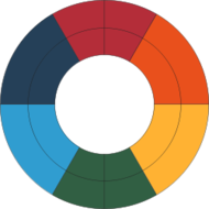 color,colour,wheel,farbkreis,goethe,abstract,ring,science of color,old