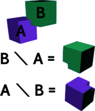 cube,cub,difference,relative complement,geometry,mathematics,3d,3-d,3d model,3-d model,set theory