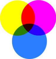 color,primary color,yellow,magenta,cyan,colorspace,pigment,cmy,cmyk