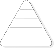 pyramid,graphic organizer,maslow,need,hierarchy