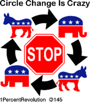 145,revolution,stop,going,circle,change,system,party,new,republican,democrat,political,politics,government