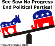 203,revolution,up,down,see,saw,wasted,motion,no,real,progress,return,party,system,politics,government,republican,democrat,revolution,1percentrevolution,up,down,see,saw,wasted,motion,no,real,progress,return,no,party,system