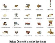 aztec,calendar,prehispanic,south american,animal,sign,monkey,dog