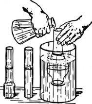 chemistry,experiment,displacement,liquid,water,flask,glass,science