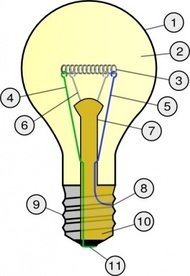 incandescent,light,bulb