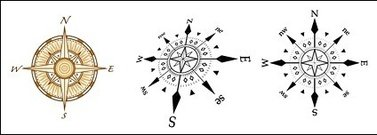 north,south,east,west,compass,vector,graphics