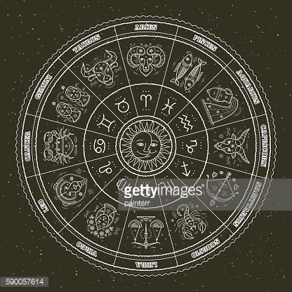 Astrology symbols and mystic signs. Zodiac circle with horoscope signs.