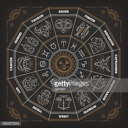 Zodiac circle with horoscope signs. Astrology symbols and mystic signs.