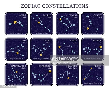 Set of zodiac constellations in square frames