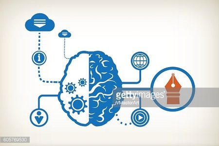Pen and abstract human brain