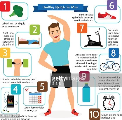 Healthy lifestyle for man infographics