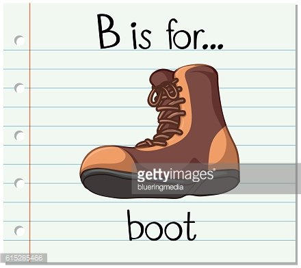 Flashcard letter B is for boot