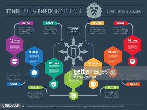 Vector infographic of technology or education process