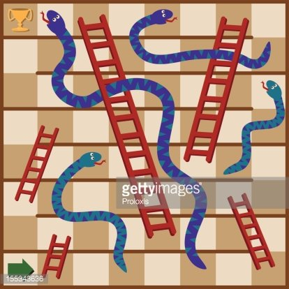 Snakes and Ladders Game Board Printable   Snakes and ladders template,  Snakes and ladders, Snakes and ladders printable