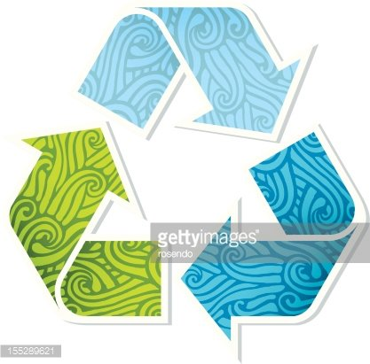 Waved recycling symbol