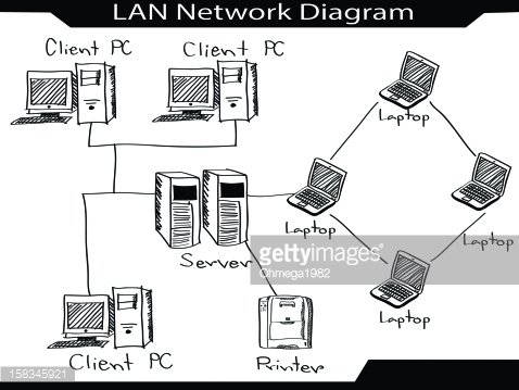 Lan network diagram vector premium clipart clipartlogo lan network diagram vector illustrator ccuart Image collections