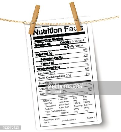 Nutrition Facts Label Hanging On A Rope Vector
