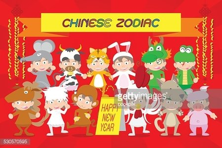 set characters baby in Chinese zodiac animal fancy dress costume