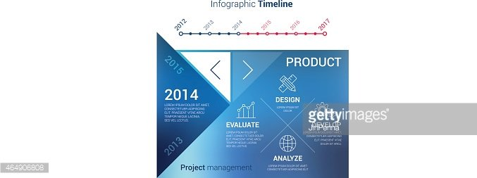 Vector timeline infographic and functional concept diagram project Management business