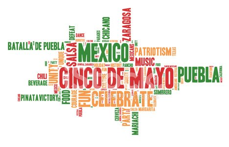 Word Cloud - Cinco de Mayo Celebration, Isolated banner