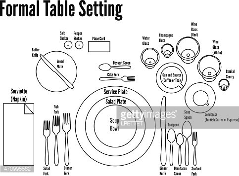 Diagram Of A Formal Table Setting Vector Premium Clipart