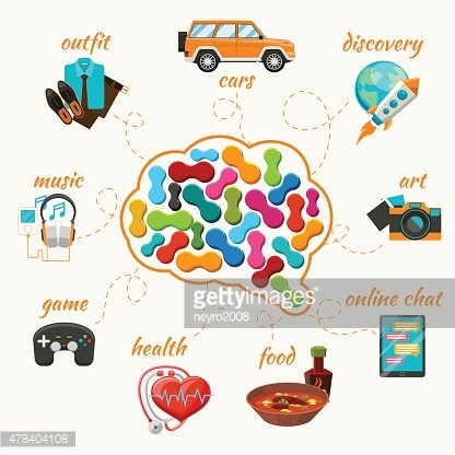 Vector brain with thoughts icons