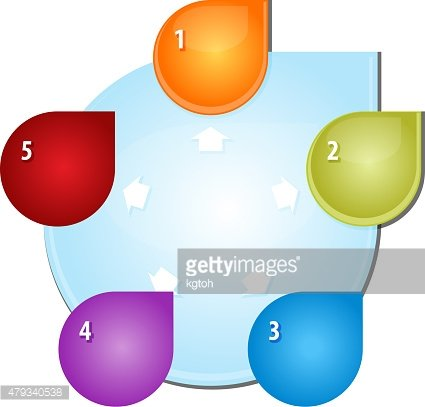 Five outward arrows Blank business diagram illustration