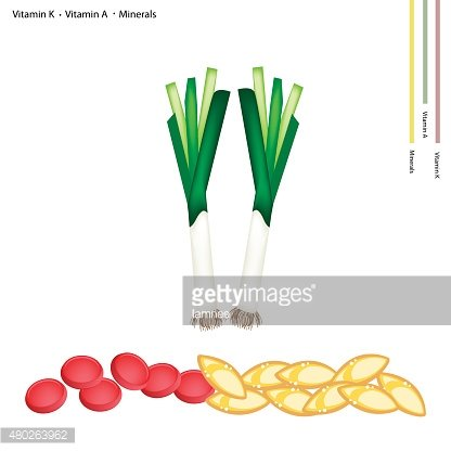 Fresh Leek with Vitamin K, A and Minerals