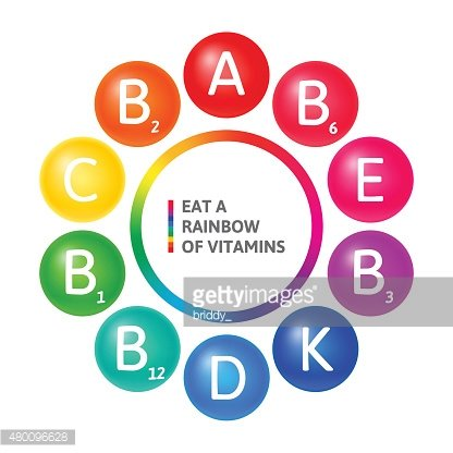 Eat a Rainbow of Vitamins Advertising Concept