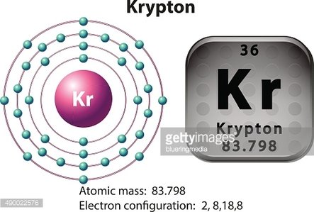 Symbol electron diagram for Krypton