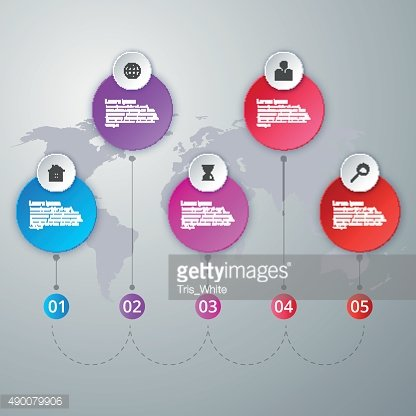 Vector illustration infographic timeline of five options