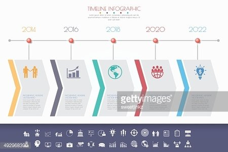 timeline infographics with icons set.vector.