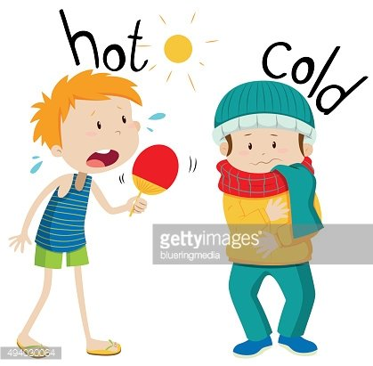 Opposite adjectives hot cold