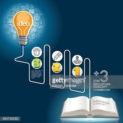 Light bulb and doodles icons set on a book.