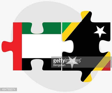 United Arab Emirates and Saint Kitts and Nevis Flags
