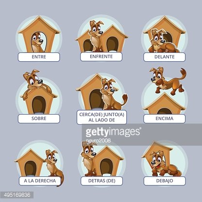 Cartoon dog in different poses to illustrate Spanish prepositions of