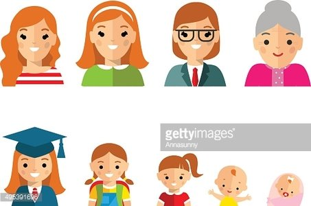 Set of european age group avatars woman