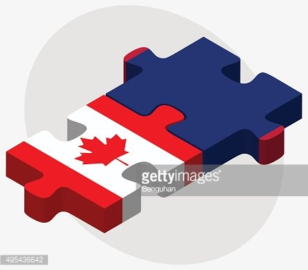 Canada and Guam Flags