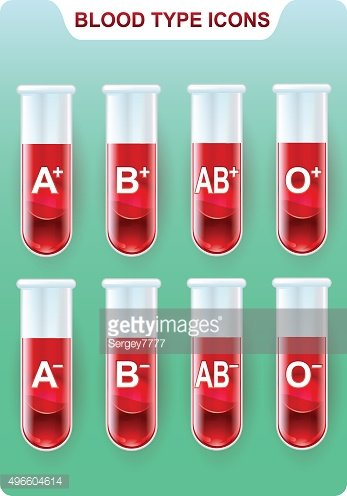 Blood Types Icons