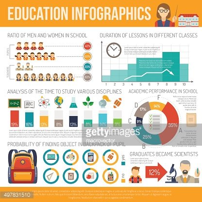 Education Infographics Set