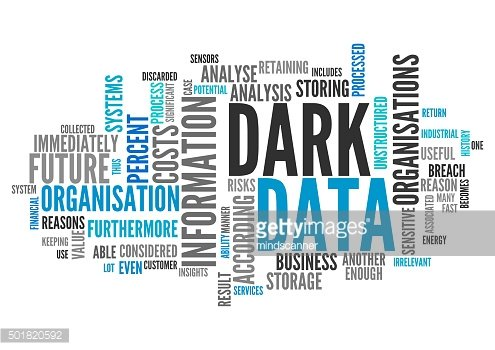 Word Cloud Dark Data
