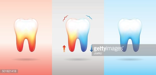 Series of Sensitive tooth