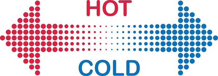 Hot And Cold Clipart 1 566 198 Clip Arts Pin the clipart you like. hot and cold clipart 1 566 198 clip arts
