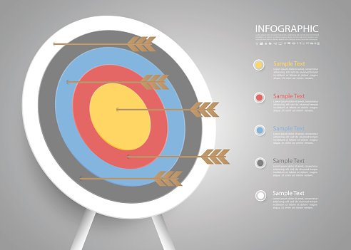 Abstract Target Template. Can be used for workflow layout