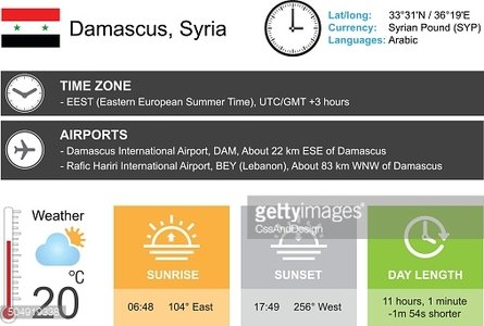 Damascus, Syria. Infographic design. Time and Date. Weather widgets template.