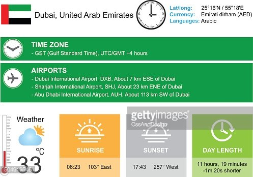 Dubai, United Arab Emirates. Infographic design. Time and Date.