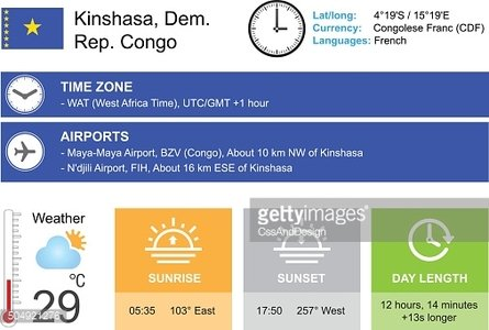 Kinshasa, Dem. Rep. Congo. Infographic design. Time and Date.
