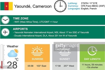 Yaounde, Cameroon. Infographic design. Time and Date. Weather widgets template.