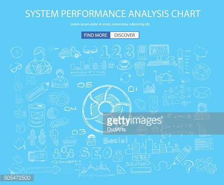 System Performance Analysis concept with Doodle design style